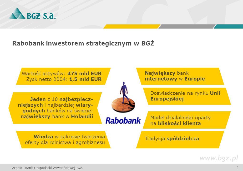 7 Rabobank inwestorem strategicznym w BGŻ Największy bank internetowy w Europie Tradycja spółdzielcza Doświadczenie na rynku Unii Europejskiej Model d