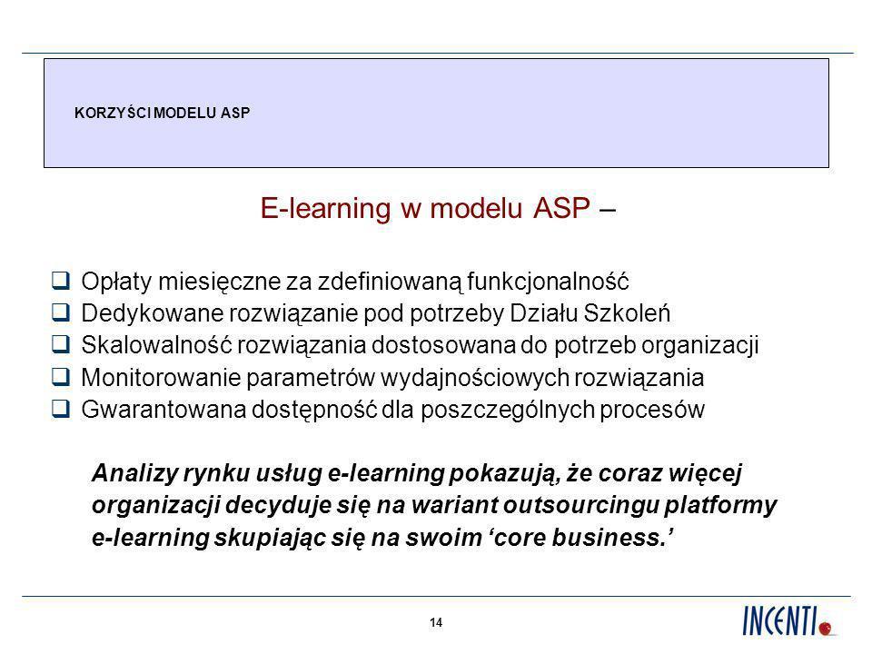 14 KORZYŚCI MODELU ASP E-learning w modelu ASP – Opłaty miesięczne za zdefiniowaną funkcjonalność Dedykowane rozwiązanie pod potrzeby Działu Szkoleń Skalowalność rozwiązania dostosowana do potrzeb organizacji Monitorowanie parametrów wydajnościowych rozwiązania Gwarantowana dostępność dla poszczególnych procesów Analizy rynku usług e-learning pokazują, że coraz więcej organizacji decyduje się na wariant outsourcingu platformy e-learning skupiając się na swoim core business.