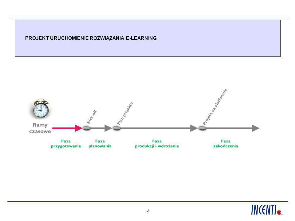 3 PROJEKT URUCHOMIENIE ROZWIĄZANIA E-LEARNING
