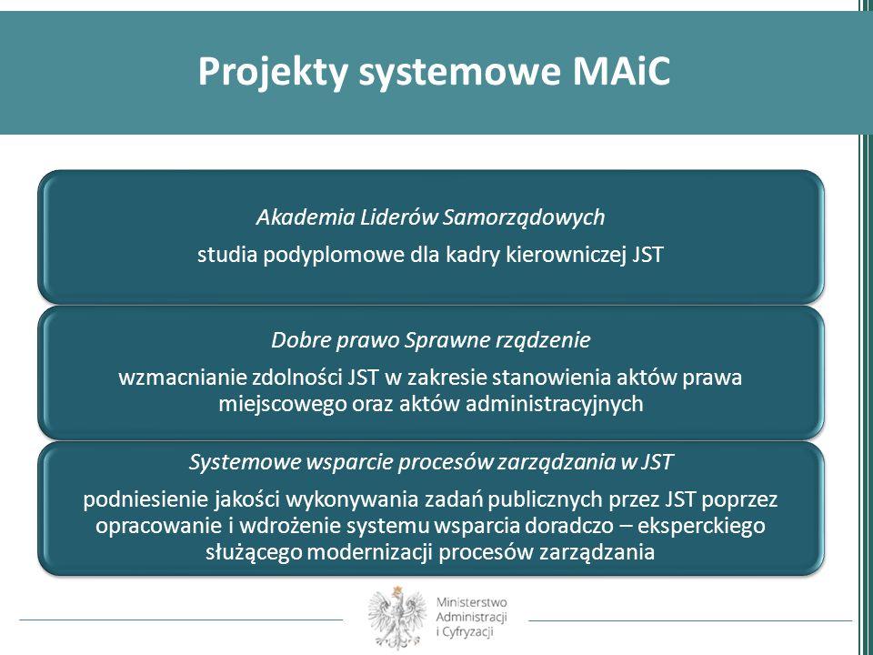 Projekty systemowe MAiC Akademia Liderów Samorządowych studia podyplomowe dla kadry kierowniczej JST Dobre prawo Sprawne rządzenie wzmacnianie zdolnoś