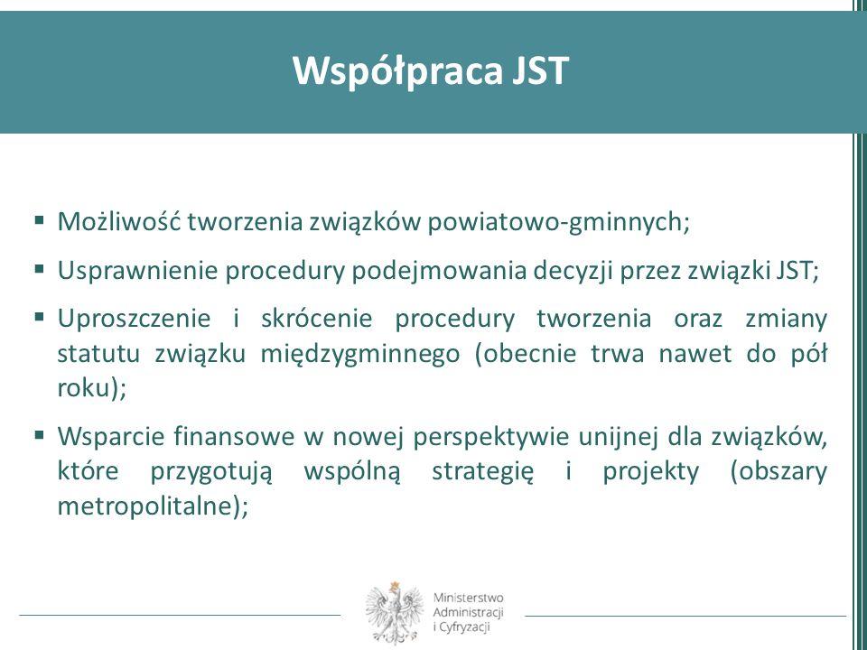 Współpraca JST Możliwość tworzenia związków powiatowo-gminnych; Usprawnienie procedury podejmowania decyzji przez związki JST; Uproszczenie i skróceni