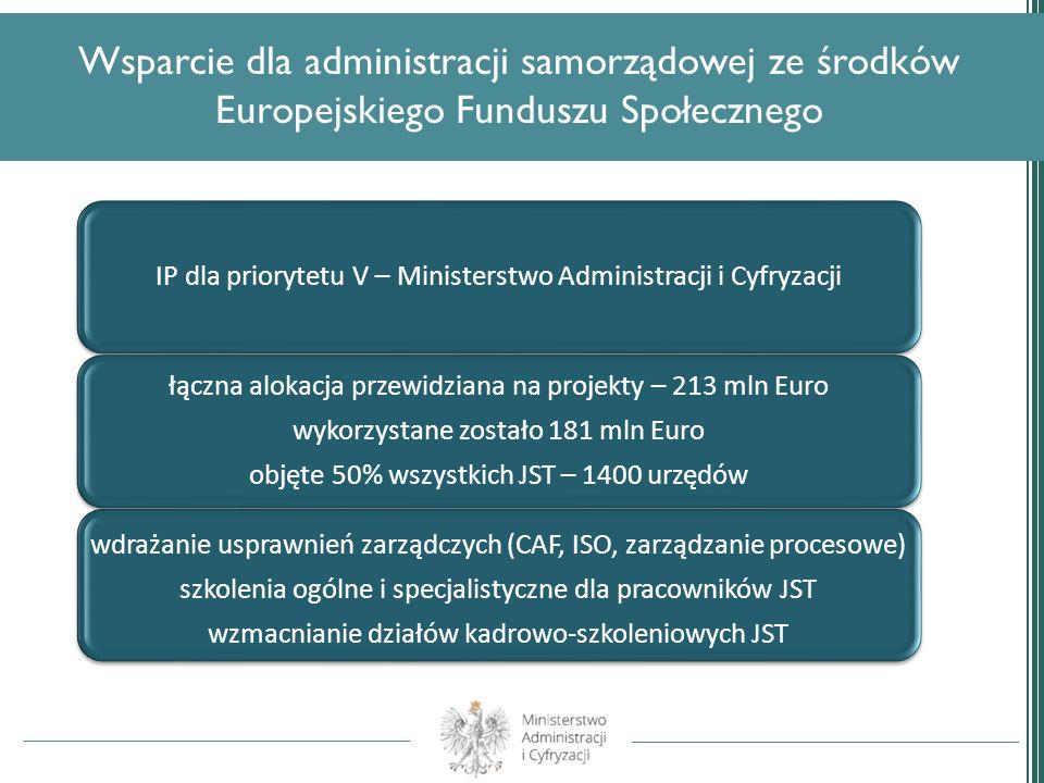 Wsparcie dla administracji samorządowej ze środków Europejskiego Funduszu Społecznego IP dla priorytetu V – Ministerstwo Administracji i Cyfryzacji łą