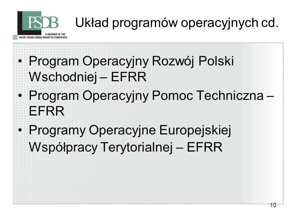 10 Układ programów operacyjnych cd. Program Operacyjny Rozwój Polski Wschodniej – EFRR Program Operacyjny Pomoc Techniczna – EFRR Programy Operacyjne