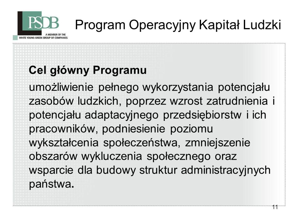 11 Program Operacyjny Kapitał Ludzki Cel główny Programu umożliwienie pełnego wykorzystania potencjału zasobów ludzkich, poprzez wzrost zatrudnienia i