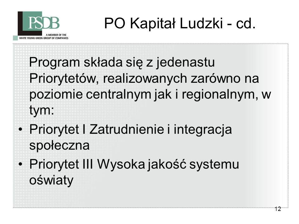12 PO Kapitał Ludzki - cd. Program składa się z jedenastu Priorytetów, realizowanych zarówno na poziomie centralnym jak i regionalnym, w tym: Prioryte