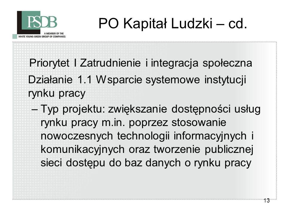 13 PO Kapitał Ludzki – cd. Priorytet I Zatrudnienie i integracja społeczna Działanie 1.1 Wsparcie systemowe instytucji rynku pracy –Typ projektu: zwię