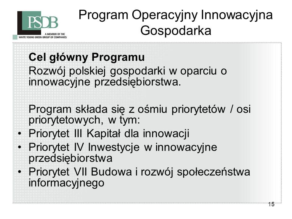 15 Program Operacyjny Innowacyjna Gospodarka Cel główny Programu Rozwój polskiej gospodarki w oparciu o innowacyjne przedsiębiorstwa. Program składa s