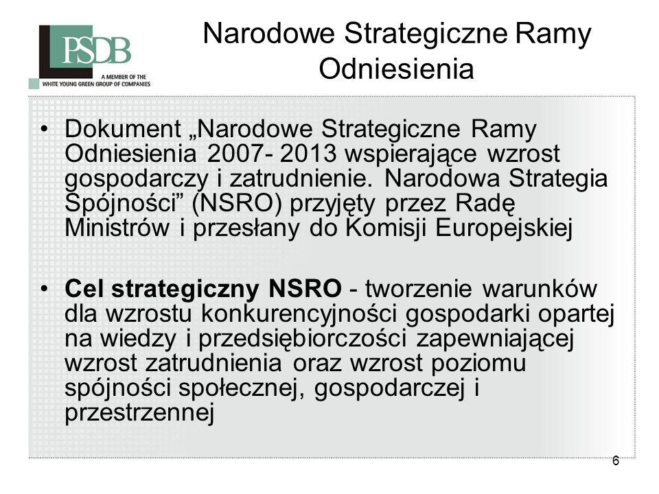 6 Narodowe Strategiczne Ramy Odniesienia Dokument Narodowe Strategiczne Ramy Odniesienia 2007- 2013 wspierające wzrost gospodarczy i zatrudnienie. Nar