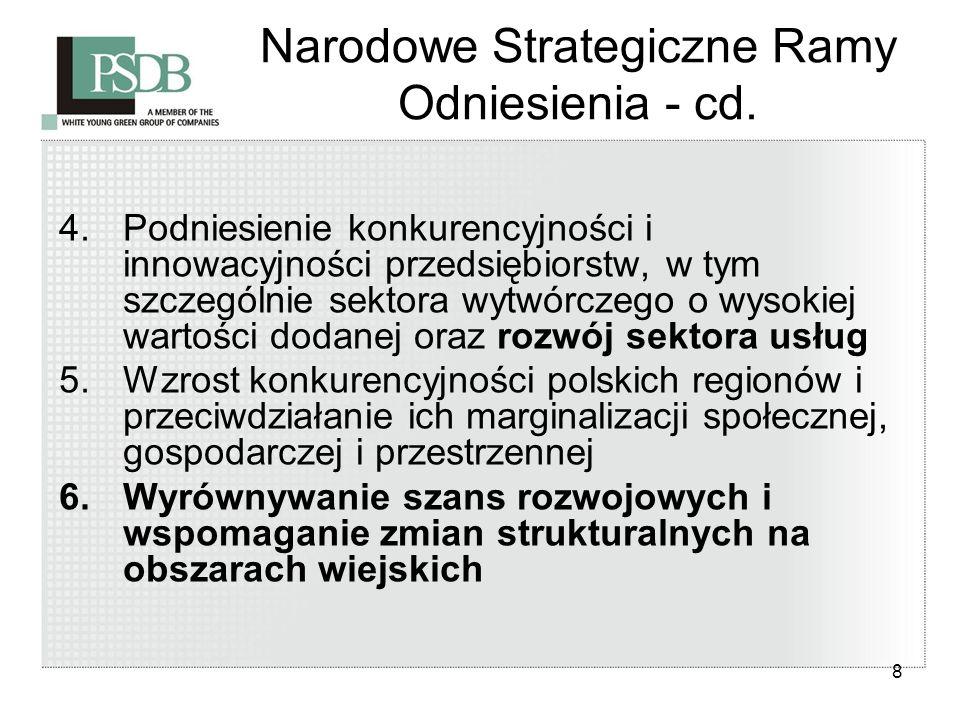 8 Narodowe Strategiczne Ramy Odniesienia - cd. 4.Podniesienie konkurencyjności i innowacyjności przedsiębiorstw, w tym szczególnie sektora wytwórczego