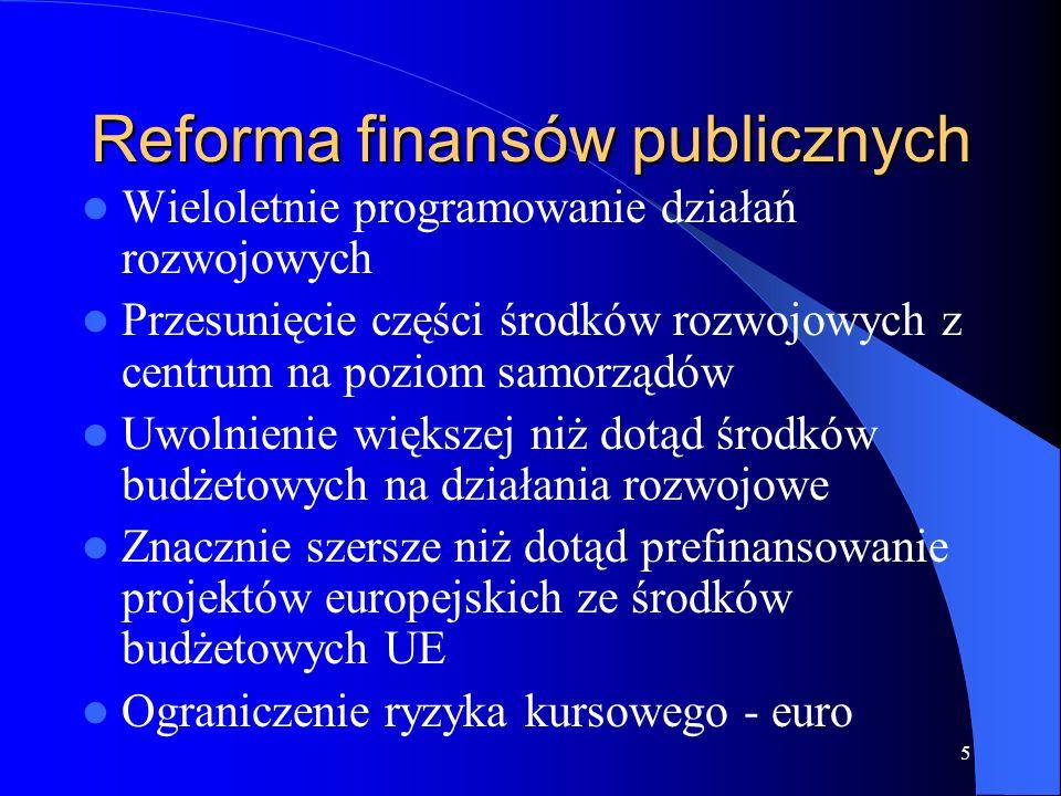5 Reforma finansów publicznych Wieloletnie programowanie działań rozwojowych Przesunięcie części środków rozwojowych z centrum na poziom samorządów Uwolnienie większej niż dotąd środków budżetowych na działania rozwojowe Znacznie szersze niż dotąd prefinansowanie projektów europejskich ze środków budżetowych UE Ograniczenie ryzyka kursowego - euro