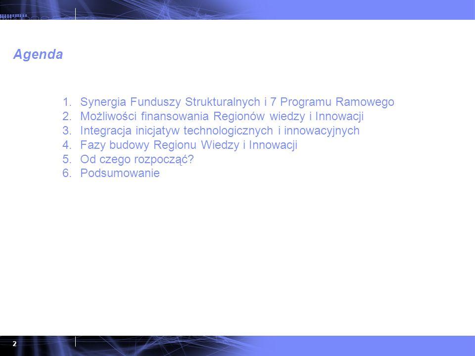 2 Agenda 1.Synergia Funduszy Strukturalnych i 7 Programu Ramowego 2.Możliwości finansowania Regionów wiedzy i Innowacji 3.Integracja inicjatyw technol
