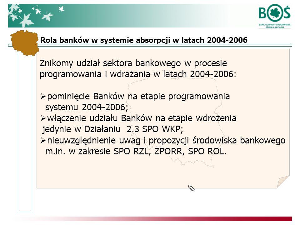 Znikomy udział sektora bankowego w procesie programowania i wdrażania w latach 2004-2006: pominięcie Banków na etapie programowania systemu 2004-2006; włączenie udziału Banków na etapie wdrożenia jedynie w Działaniu 2.3 SPO WKP; nieuwzględnienie uwag i propozycji środowiska bankowego m.in.