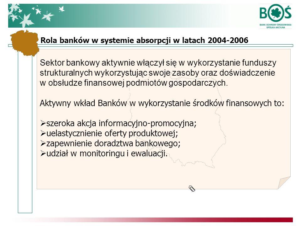 Sektor bankowy aktywnie włączył się w wykorzystanie funduszy strukturalnych wykorzystując swoje zasoby oraz doświadczenie w obsłudze finansowej podmiotów gospodarczych.