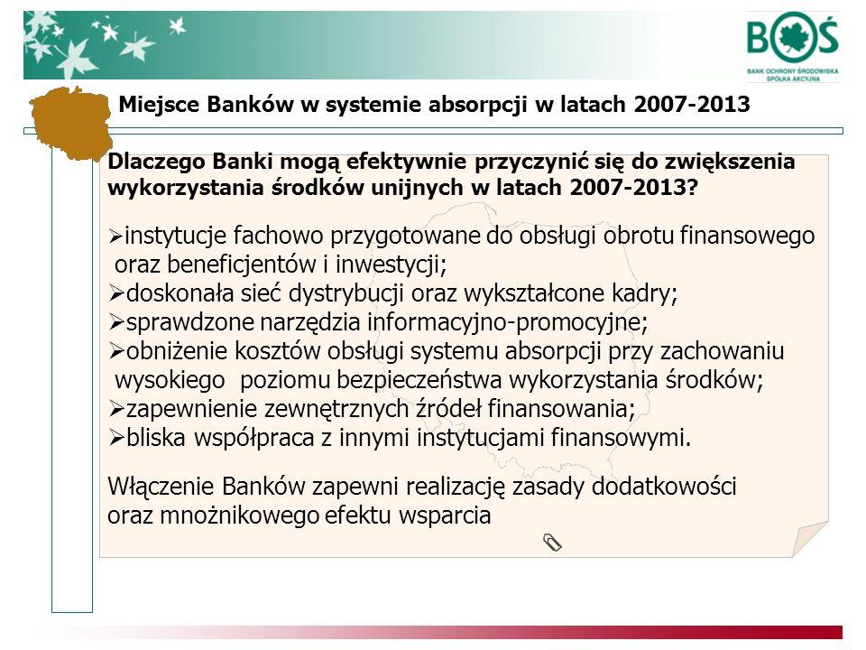 Dlaczego Banki mogą efektywnie przyczynić się do zwiększenia wykorzystania środków unijnych w latach 2007-2013.