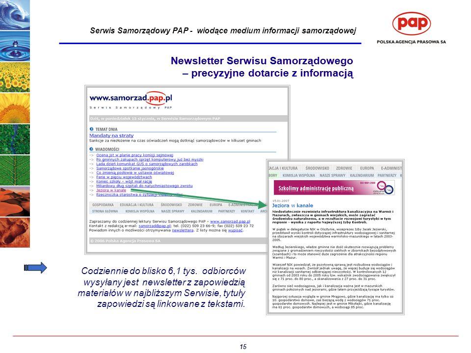 15 Serwis Samorządowy PAP - wiodące medium informacji samorządowej Newsletter Serwisu Samorządowego – precyzyjne dotarcie z informacją Codziennie do b