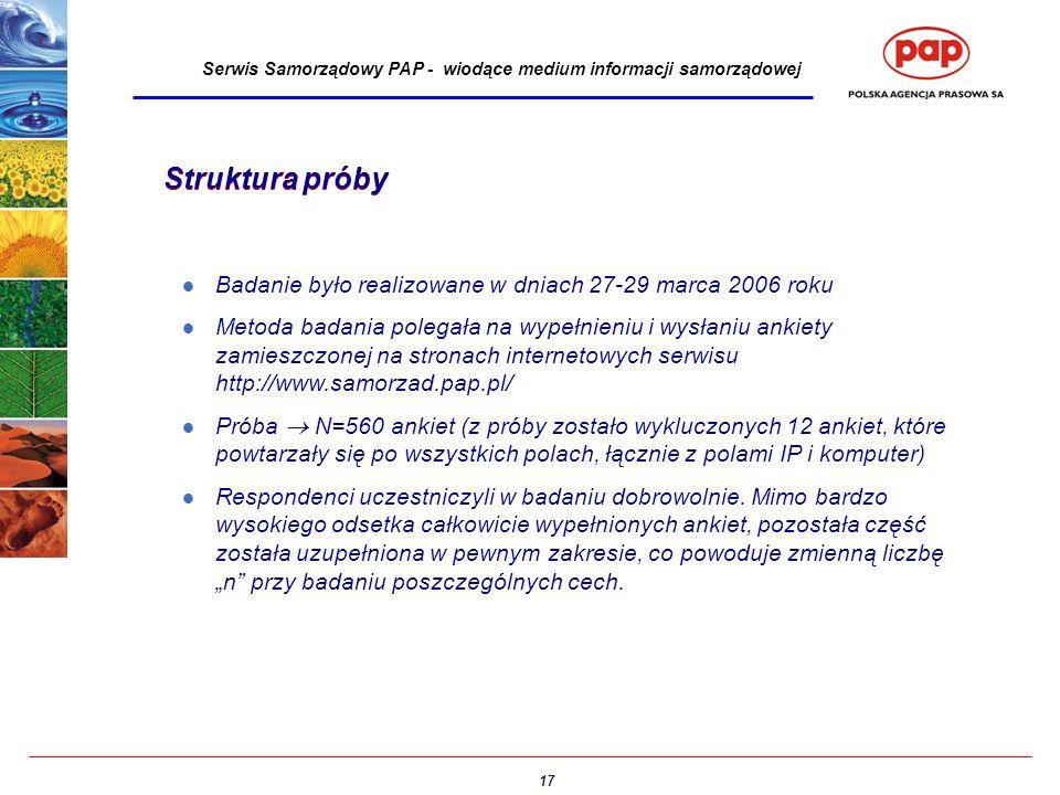 17 Serwis Samorządowy PAP - wiodące medium informacji samorządowej Badanie było realizowane w dniach 27-29 marca 2006 roku Metoda badania polegała na wypełnieniu i wysłaniu ankiety zamieszczonej na stronach internetowych serwisu http://www.samorzad.pap.pl/ Próba N=560 ankiet (z próby zostało wykluczonych 12 ankiet, które powtarzały się po wszystkich polach, łącznie z polami IP i komputer) Respondenci uczestniczyli w badaniu dobrowolnie.