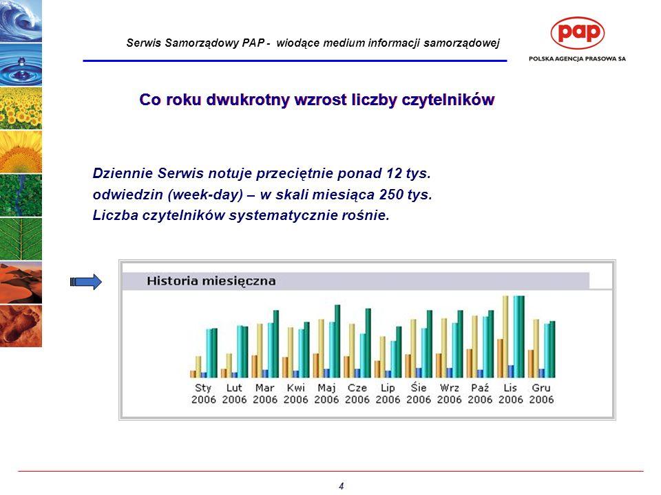 4 Serwis Samorządowy PAP - wiodące medium informacji samorządowej Dziennie Serwis notuje przeciętnie ponad 12 tys.