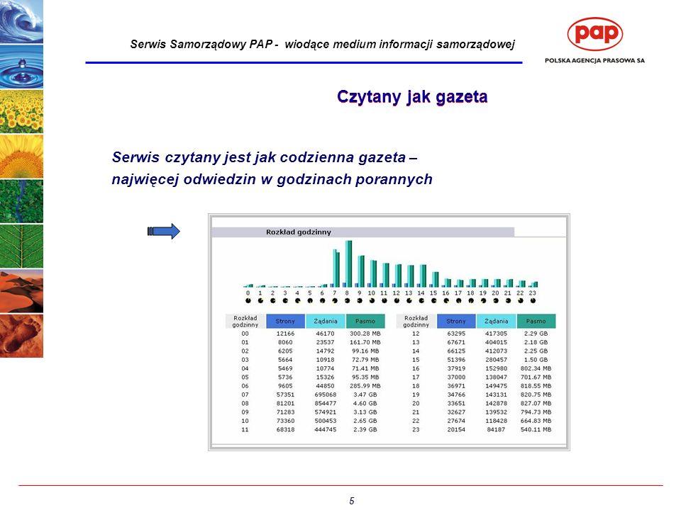 6 Serwis Samorządowy PAP - wiodące medium informacji samorządowej W ciągu tygodnia (w dni robocze) rozkład liczby odwiedzin jest na podobnym poziomie Czytany jak gazeta