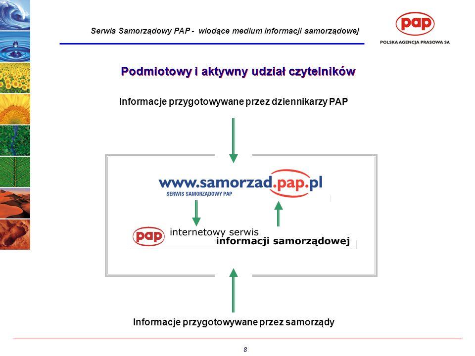 8 Serwis Samorządowy PAP - wiodące medium informacji samorządowej Podmiotowy i aktywny udział czytelników Informacje przygotowywane przez dziennikarzy PAP Informacje przygotowywane przez samorządy
