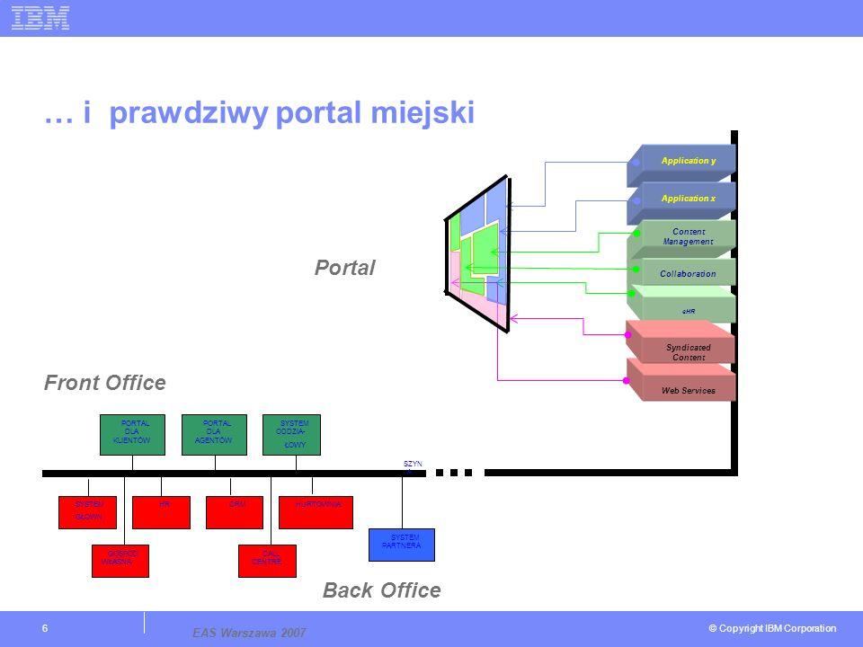 © Copyright IBM Corporation EAS Warszawa 2007 6 … i prawdziwy portal miejski PORTAL DLA KLIENTÓW PORTAL DLA AGENTÓW SYSTEM ODDZIA- ŁOWY SYSTEM GŁOWN GOSPOD.WŁASNA HRCRMHURTOWNIA CALL CENTRE SYSTEM PARTNERA SZYN A Application y Application x Content Management eHR Web Services Syndicated Content Collaboration Back Office Front Office Portal