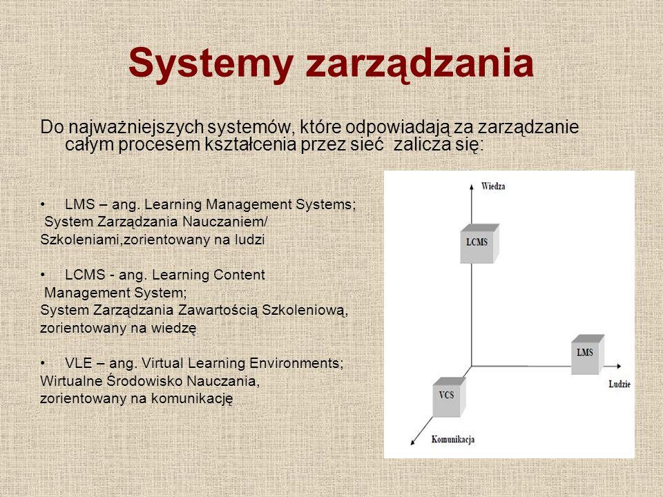 Systemy zarządzania Do najważniejszych systemów, które odpowiadają za zarządzanie całym procesem kształcenia przez sieć zalicza się: LMS – ang. Learni