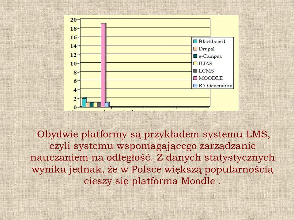 Obydwie platformy są przykładem systemu LMS, czyli systemu wspomagającego zarządzanie nauczaniem na odległość. Z danych statystycznych wynika jednak,