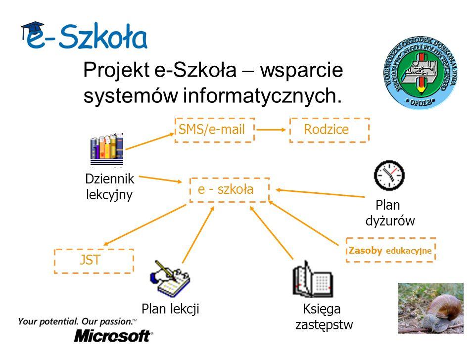 Projekt e-Szkoła – wsparcie systemów informatycznych. e - szkoła Dziennik lekcyjny Plan lekcji Plan dyżurów Księga zastępstw SMS/e-mailRodzice JST Zas