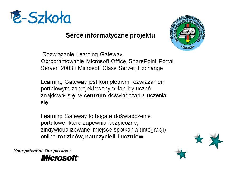 Serce informatyczne projektu Rozwiązanie Learning Gateway, Oprogramowanie Microsoft Office, SharePoint Portal Server 2003 i Microsoft Class Server, Ex