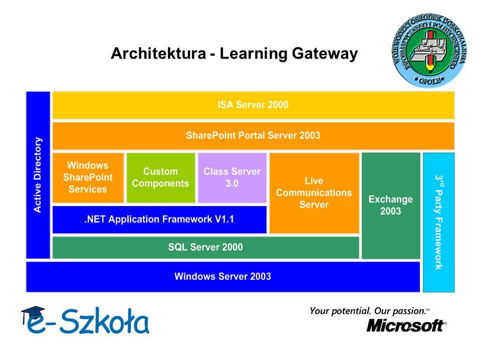 Architektura - Learning Gateway