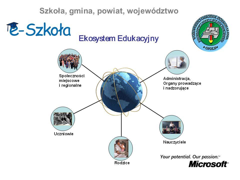 e-Szkoła a Społeczeństwo informacyjne 1.Uczeń, nauczyciel, rodzic – jednostka zdolna do podejmowania celowych działań 2.Uczeń, nauczyciel, rodzic + komputer = Człowiek z komputerem 3.Człowiek + komputer + umiejętność celowego wykorzystania ICT = atom/kwant e-szkoły(Społeczeństwa informacyjnego) 4.N * człowiek = Zbiorowisko ludzi 5.N*(człowiek + komputer) = Zbiorowisko ludzi z komputerami a może … zbiorowisko komputerów z ludźmi.