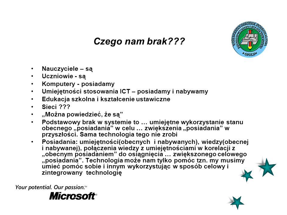 Czego nam brak??? Nauczyciele – są Uczniowie - są Komputery - posiadamy Umiejętności stosowania ICT – posiadamy i nabywamy Edukacja szkolna i kształce