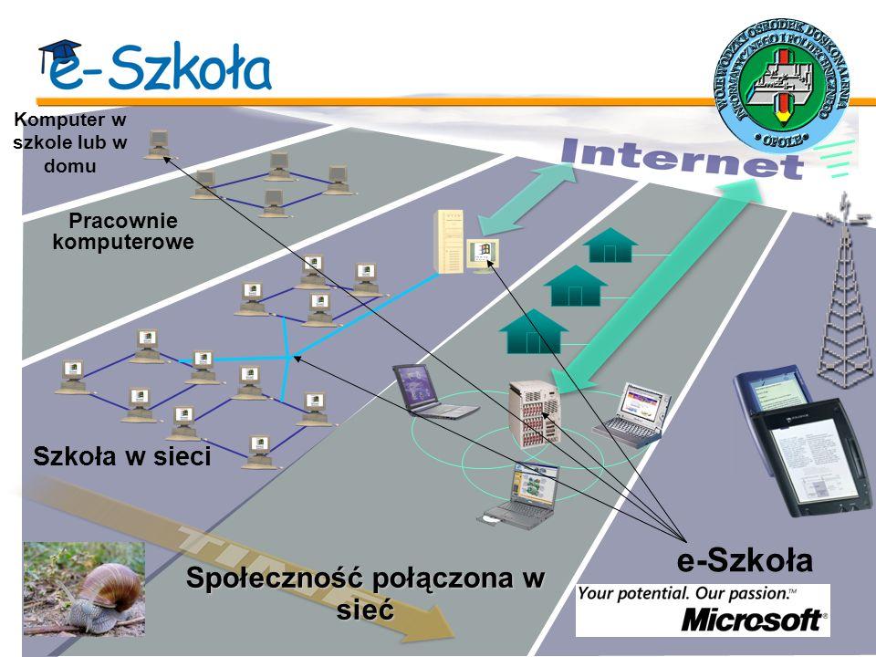 Pracownie komputerowe Szkoła w sieci Komputer w szkole lub w domu e-Szkoła Społeczność połączona w sieć