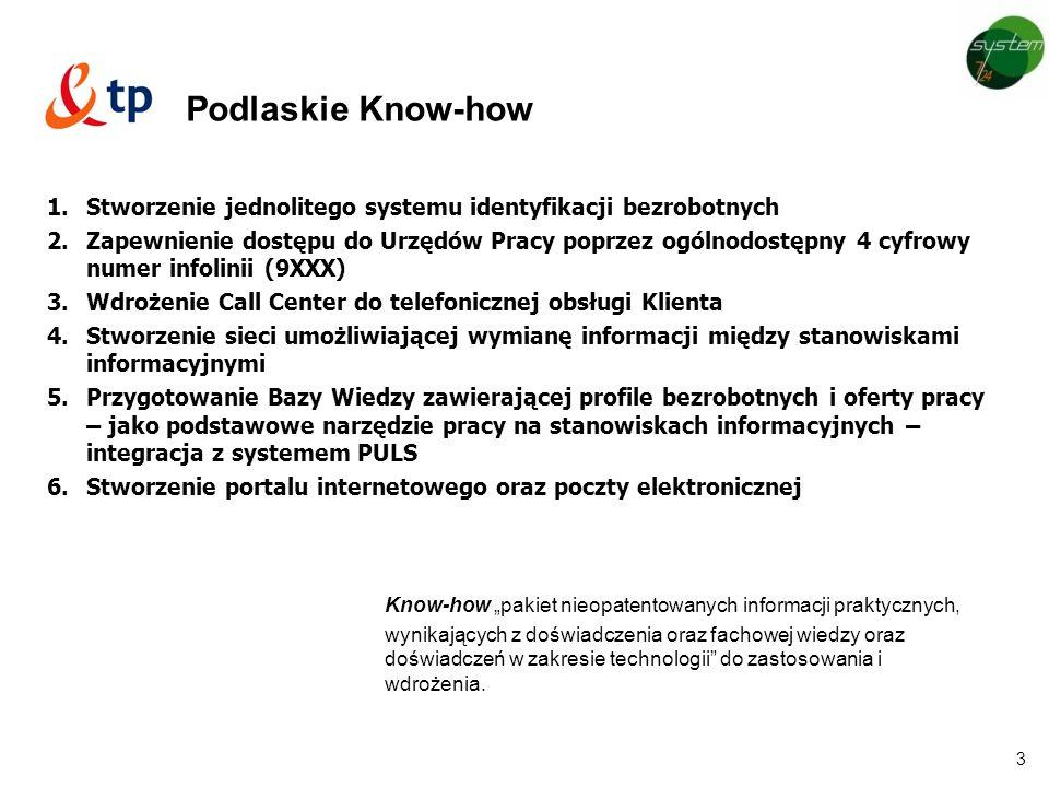 3 Podlaskie Know-how 1.Stworzenie jednolitego systemu identyfikacji bezrobotnych 2.Zapewnienie dostępu do Urzędów Pracy poprzez ogólnodostępny 4 cyfrowy numer infolinii (9XXX) 3.Wdrożenie Call Center do telefonicznej obsługi Klienta 4.Stworzenie sieci umożliwiającej wymianę informacji między stanowiskami informacyjnymi 5.Przygotowanie Bazy Wiedzy zawierającej profile bezrobotnych i oferty pracy – jako podstawowe narzędzie pracy na stanowiskach informacyjnych – integracja z systemem PULS 6.Stworzenie portalu internetowego oraz poczty elektronicznej Know-how pakiet nieopatentowanych informacji praktycznych, wynikających z doświadczenia oraz fachowej wiedzy oraz doświadczeń w zakresie technologii do zastosowania i wdrożenia.