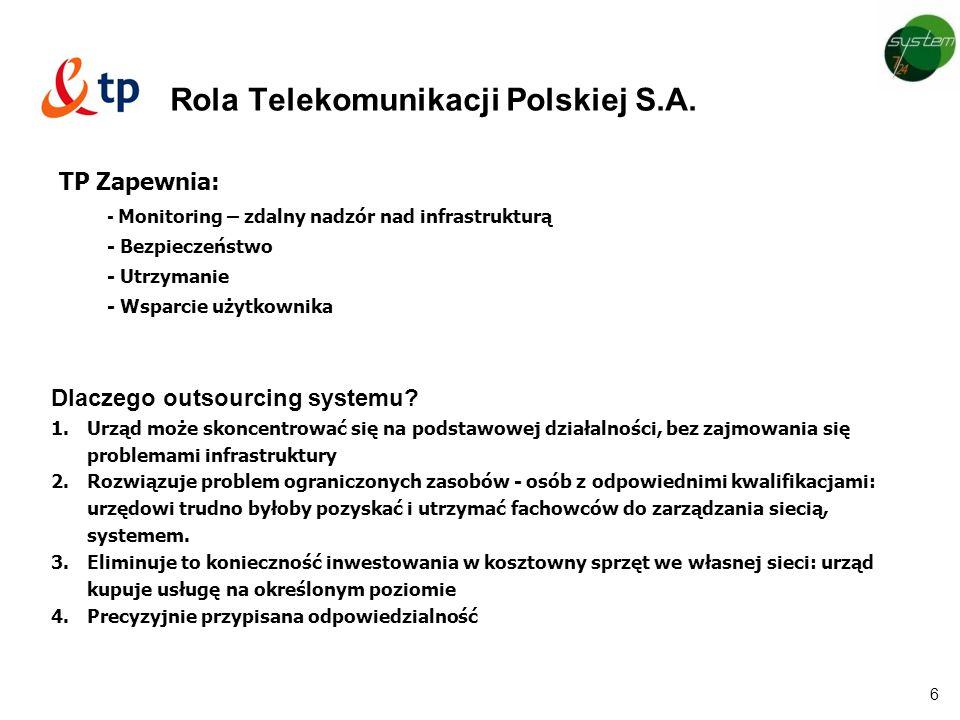 6 Rola Telekomunikacji Polskiej S.A. Dlaczego outsourcing systemu.