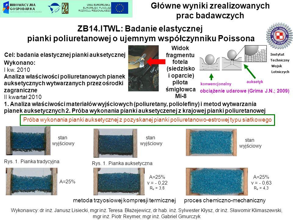 Główne wyniki zrealizowanych prac badawczych UNIA EUROPEJSKA EUROPEJSKI FUNDUSZ ROZWOJU REGIONALNEGO ZB14.ITWL: Badanie elastycznej pianki poliuretano