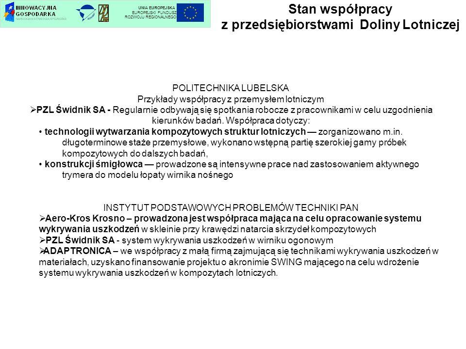 Stan współpracy z przedsiębiorstwami Doliny Lotniczej UNIA EUROPEJSKA EUROPEJSKI FUNDUSZ ROZWOJU REGIONALNEGO POLITECHNIKA LUBELSKA Przykłady współpra