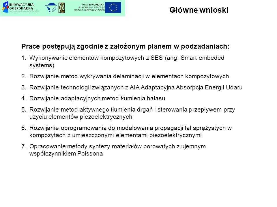 Główne wnioski UNIA EUROPEJSKA EUROPEJSKI FUNDUSZ ROZWOJU REGIONALNEGO Prace postępują zgodnie z założonym planem w podzadaniach: 1.Wykonywanie elemen