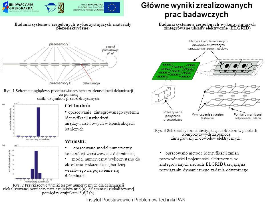 Główne wyniki zrealizowanych prac badawczych UNIA EUROPEJSKA EUROPEJSKI FUNDUSZ ROZWOJU REGIONALNEGO Modelowanie HPV jako zadania sprzężonego mechaniki konstrukcji i mechaniki płynów dopływ: 2 atm wypływ: 1 atm ścianki zaworu obszar płynu membrana Symulację zamykania zaworu wykonano dwoma metodami: Wniosek końcowy: przeprowadzone symulacje potwierdzają poprawność przyjętej koncepcji zaworu HPV Rozkład prędkości płynu Przyjęty model zaworu: Zamknięta od dołu membrana umieszczona pomiędzy sztywnymi ściankami Ciśnieniowe warunki brzegowe w miejscu dopływu i wypływu gazu 1.
