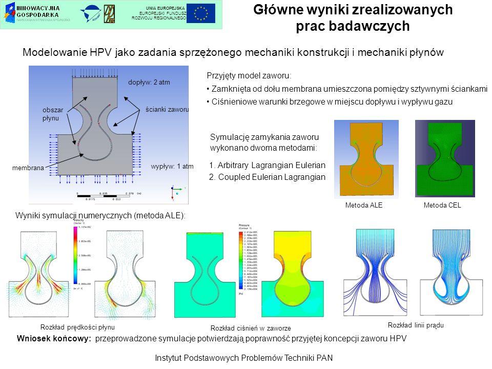 Główne wyniki zrealizowanych prac badawczych UNIA EUROPEJSKA EUROPEJSKI FUNDUSZ ROZWOJU REGIONALNEGO Modelowanie HPV jako zadania sprzężonego mechanik