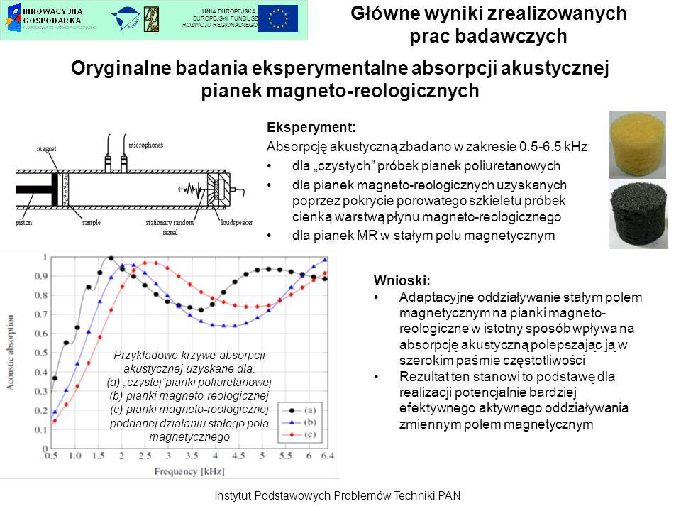 Oryginalne badania eksperymentalne absorpcji akustycznej pianek magneto-reologicznych Eksperyment: Absorpcję akustyczną zbadano w zakresie 0.5-6.5 kHz
