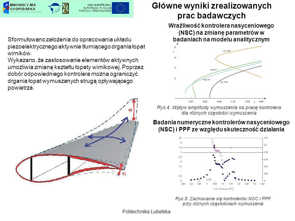 Główne wyniki zrealizowanych prac badawczych UNIA EUROPEJSKA EUROPEJSKI FUNDUSZ ROZWOJU REGIONALNEGO Sformułowano założenia do opracowania układu piez