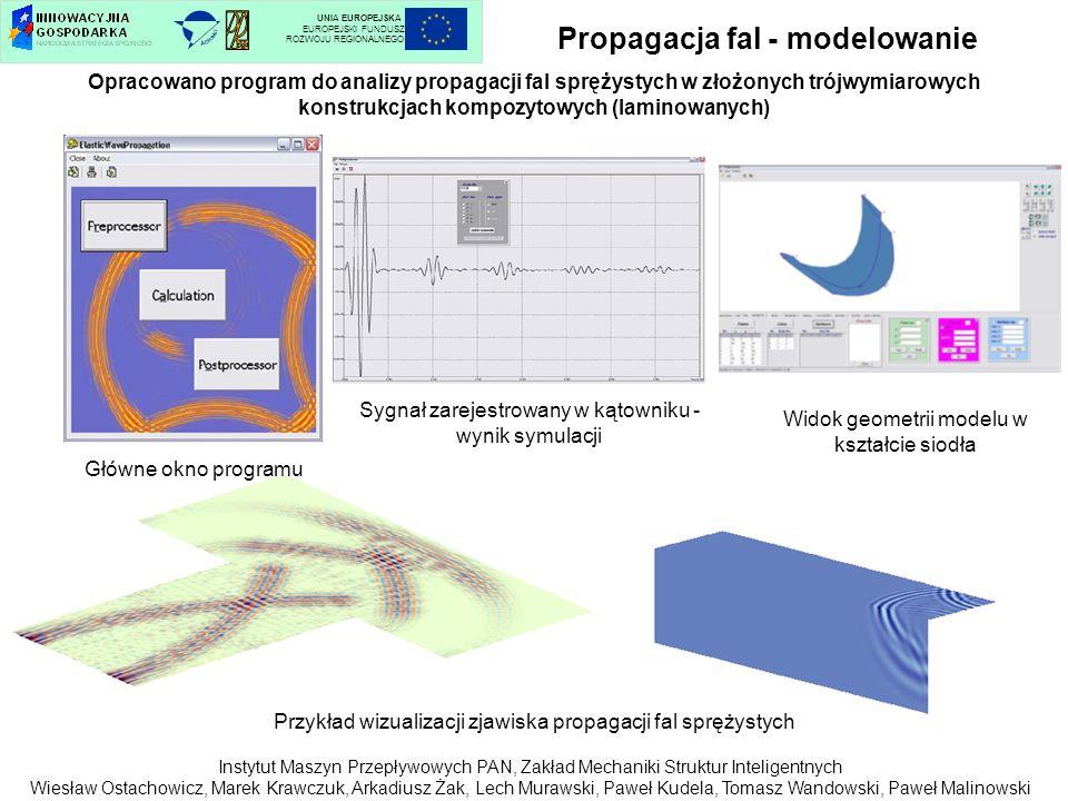 Przetworniki piezoelektryczne - modelowanie UNIA EUROPEJSKA EUROPEJSKI FUNDUSZ ROZWOJU REGIONALNEGO Modelowanie płyty z elementem piezoelektrycznym Program wzbogacany jest o możliwości modelowania sprzężenia piezoelektrycznego.