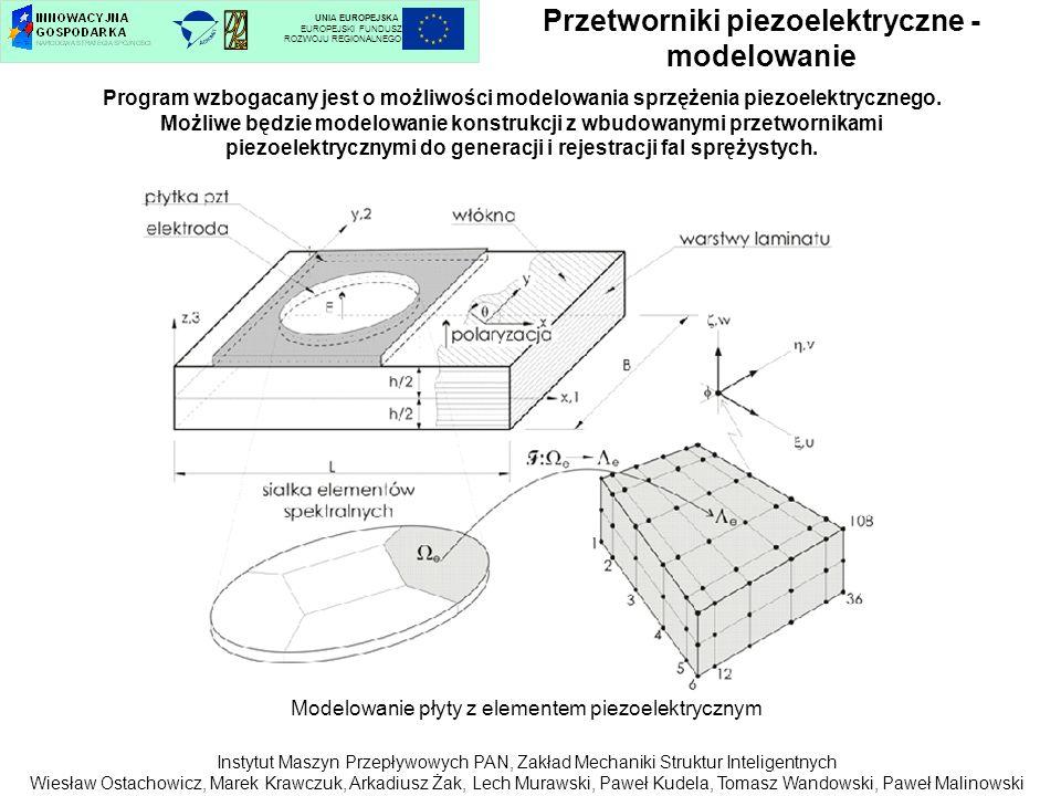 Przetworniki piezoelektryczne - modelowanie UNIA EUROPEJSKA EUROPEJSKI FUNDUSZ ROZWOJU REGIONALNEGO Modelowanie płyty z elementem piezoelektrycznym Pr