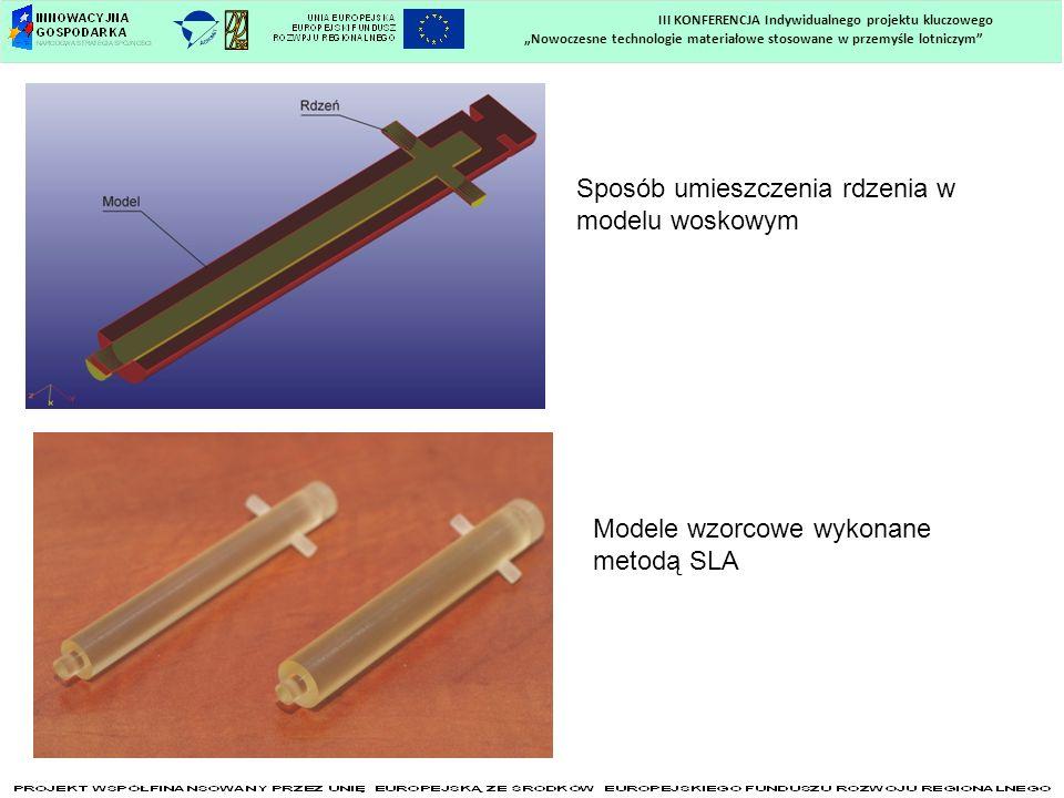 Nowoczesne technologie materiałowe stosowane w przemyśle lotniczym III KONFERENCJA Indywidualnego projektu kluczowego Sposób umieszczenia rdzenia w mo