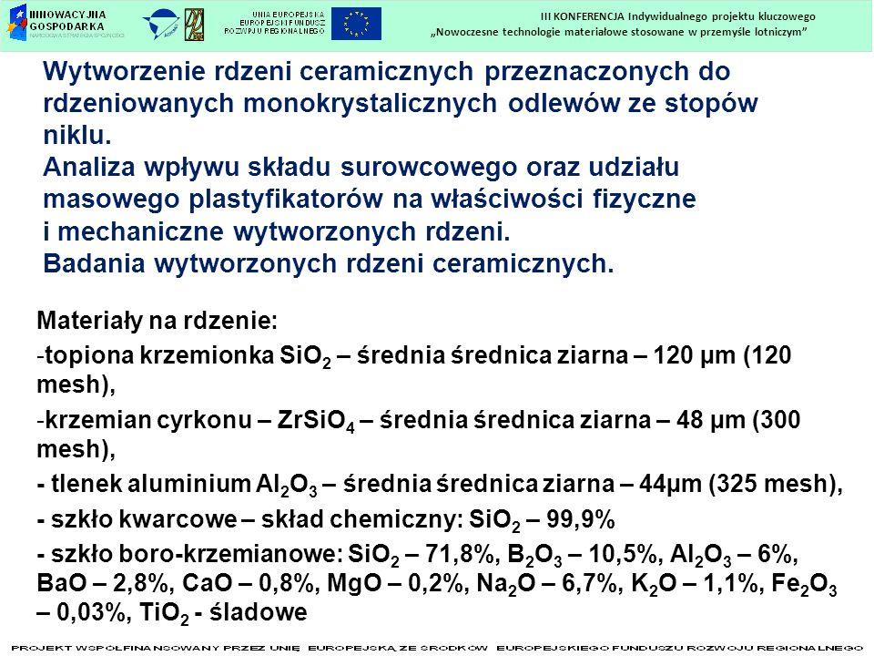 Wytworzenie rdzeni ceramicznych przeznaczonych do rdzeniowanych monokrystalicznych odlewów ze stopów niklu. Analiza wpływu składu surowcowego oraz udz