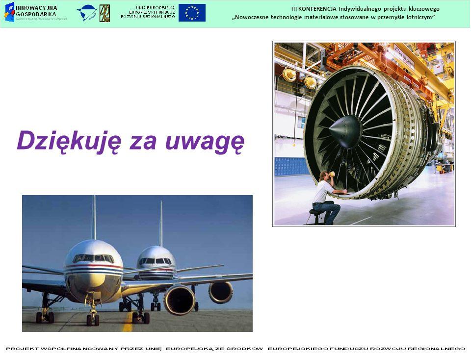 Nowoczesne technologie materiałowe stosowane w przemyśle lotniczym III KONFERENCJA Indywidualnego projektu kluczowego Dziękuję za uwagę