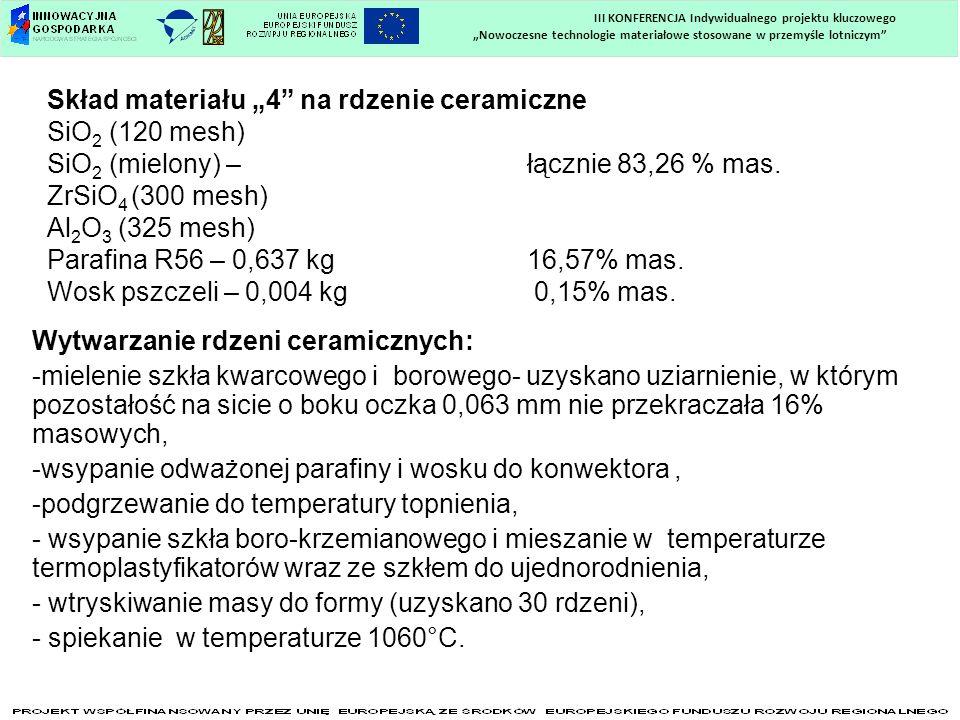 Skład materiału 4 na rdzenie ceramiczne SiO 2 (120 mesh) SiO 2 (mielony) – łącznie 83,26 % mas. ZrSiO 4 (300 mesh) Al 2 O 3 (325 mesh) Parafina R56 –