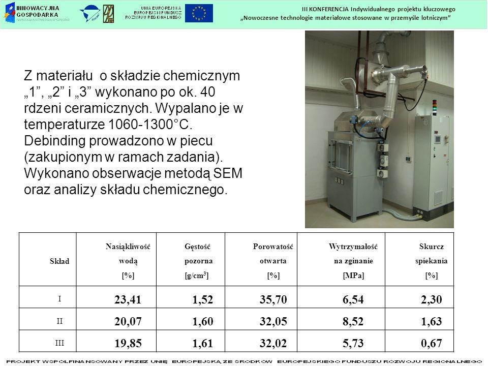 Nowoczesne technologie materiałowe stosowane w przemyśle lotniczym III KONFERENCJA Indywidualnego projektu kluczowego Z materiału o składzie chemiczny