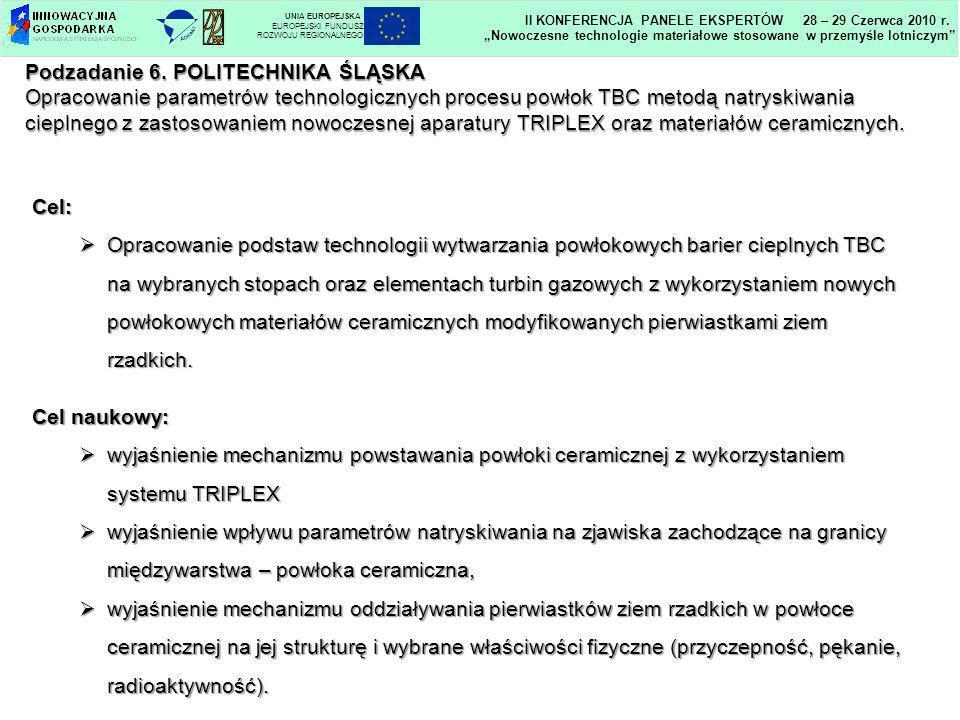 Cel: Opracowanie podstaw technologii wytwarzania powłokowych barier cieplnych TBC na wybranych stopach oraz elementach turbin gazowych z wykorzystanie