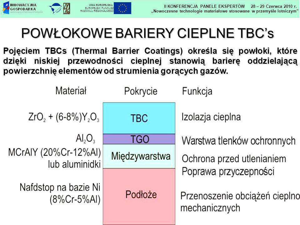 POWŁOKOWE BARIERY CIEPLNE TBCs Pojęciem TBCs (Thermal Barrier Coatings) określa się powłoki, które dzięki niskiej przewodności cieplnej stanowią barie